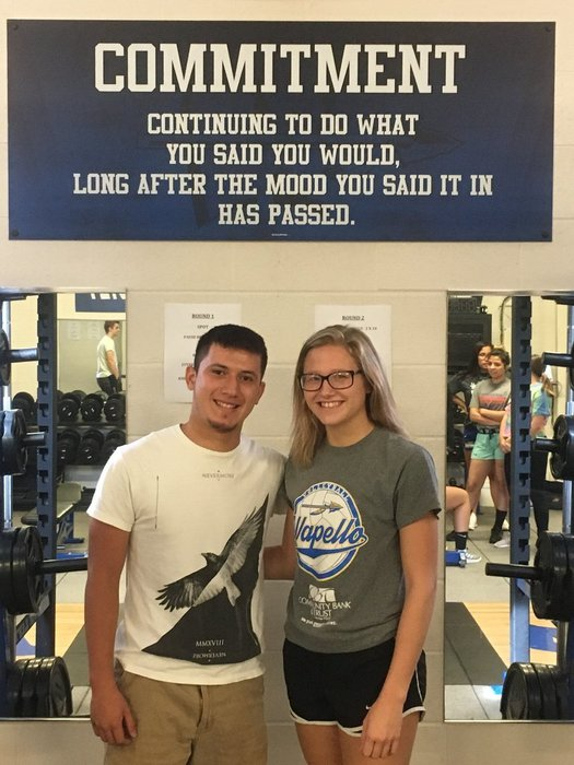Strength and Conditioning Students of the Month - September