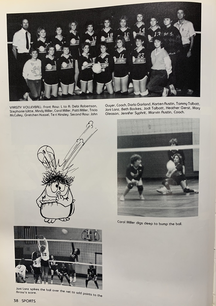 1987 WHS Yearbook
