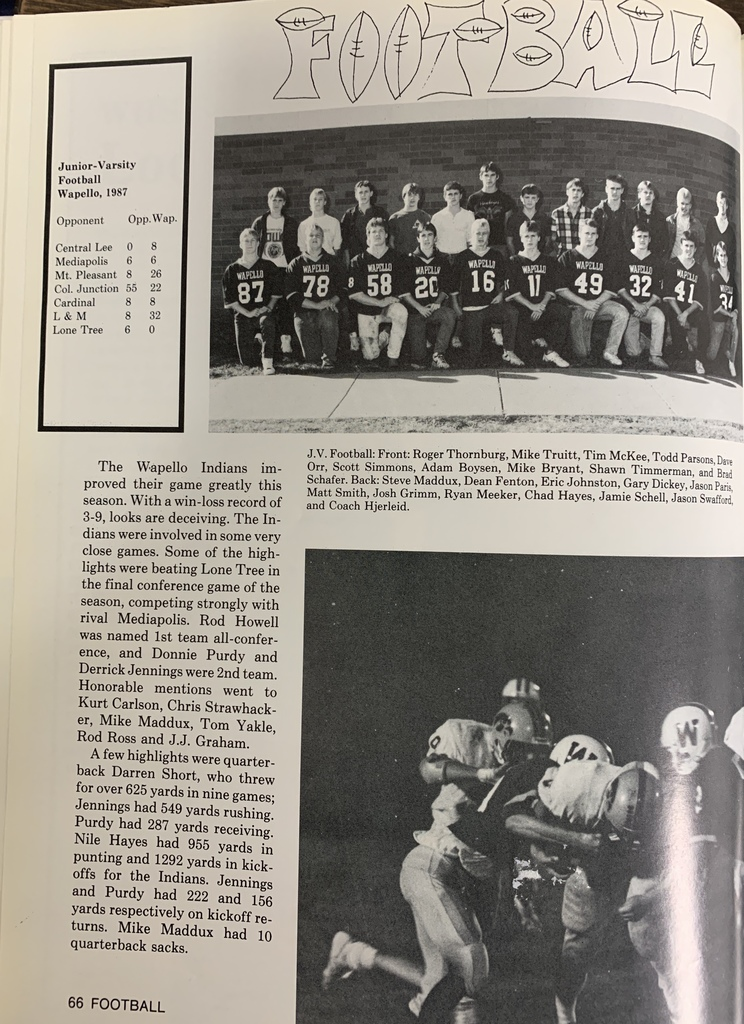 1988 WHS Yearbook